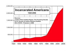 Americani incarcerati